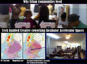 Space in Brooklyn- Flatbush Noire Creative tech coworking incubator accelerator